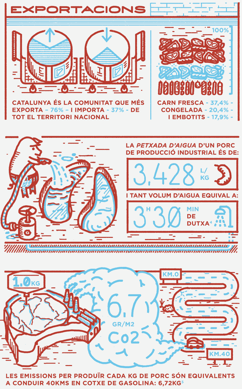 Infografía by Angel Sanz Correa